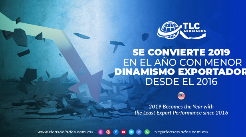RI12 – Se convierte 2019 en el año con menor dinamismo exportador desde el 2016/ 2019 Becomes the Year with the Least Export Performance since 2016
